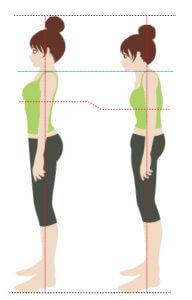 正しい姿勢を保つために鍛えるべき筋肉は?